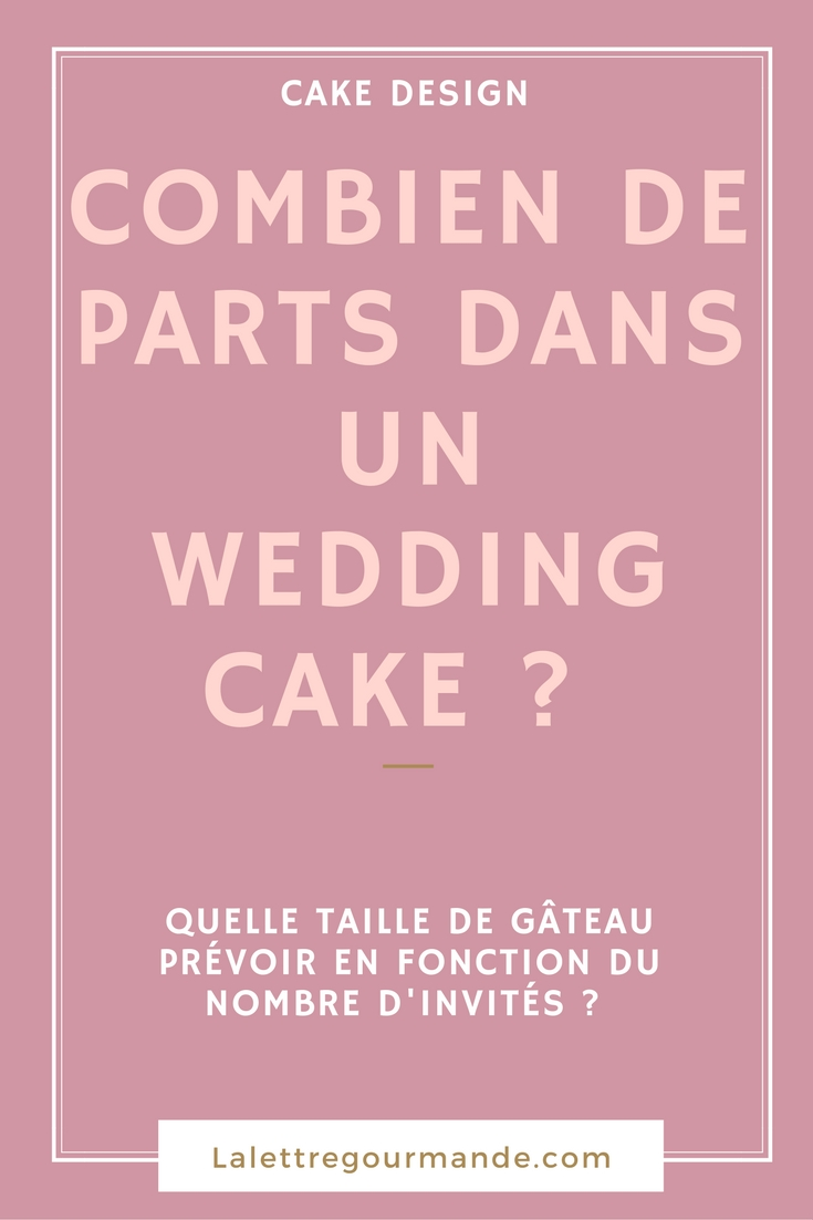 Combien de parts dans un wedding cake ?